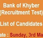 NTS Roll Number Slip for Bank of Khyber