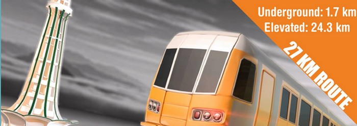 Metro Train Orange Line Lahore