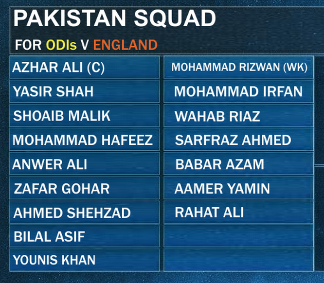 Pakistan ODI Team Squad