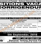 Master Degree Holder of any subject can apply for AEOs Jobs Aug, 2016 Now