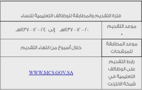female-jobs-in-ksa-deadline-and-timeline