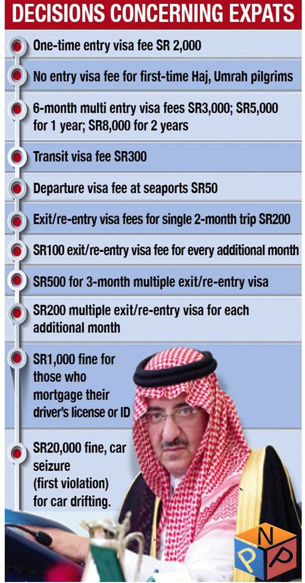 ksa-new-visa-policy