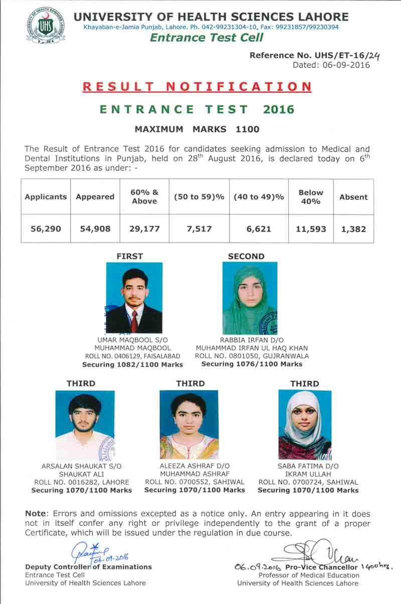 UHS MCAT 2016 Entry Test Topper