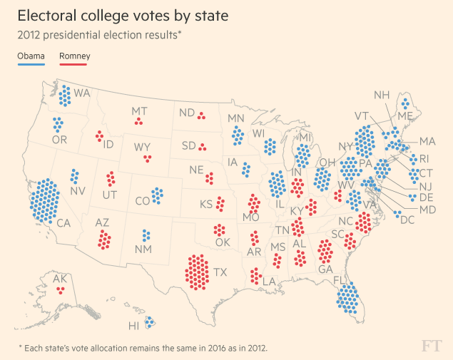 electoral-college-votes-by-states
