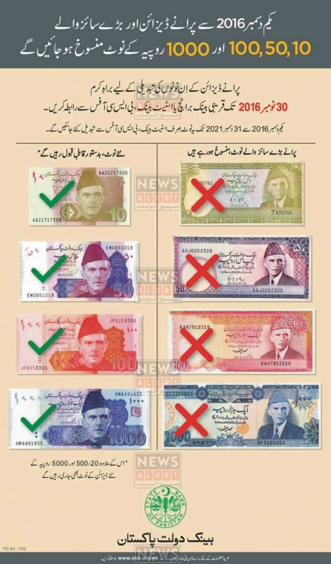 old-currency-notes-vs-new-currency-notes