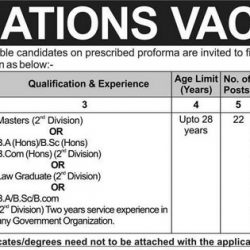 Jobs in Election Commission as Election Officer (BPS-17)