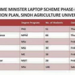 Prime Minister Laptop Distribution Schedule 2017