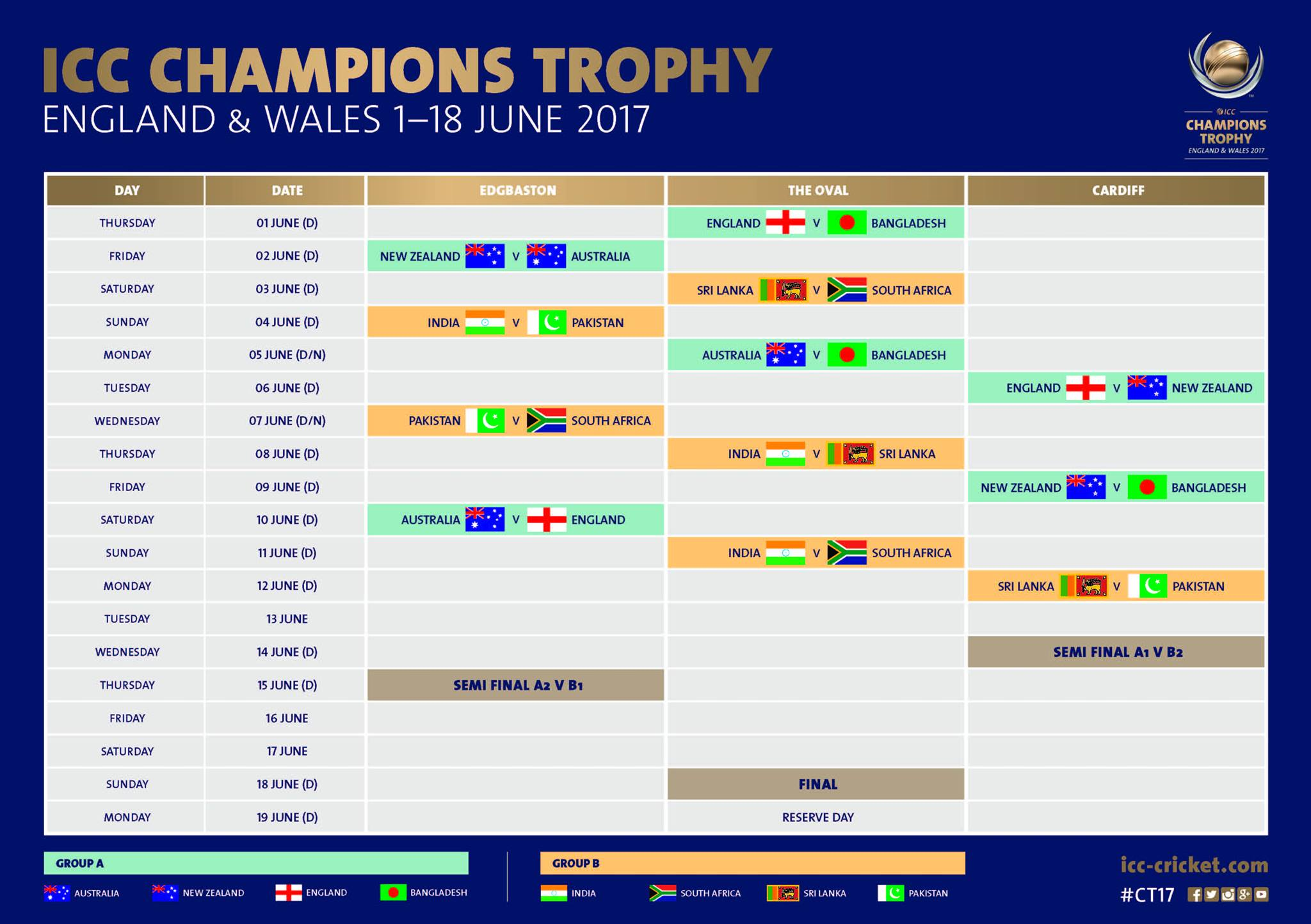 ICC Champions Trophy 2017 Schedule Venue And Time