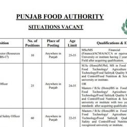 Punjab Food Authority Screening Test For Various Jobs - Last Date 20th September 2017